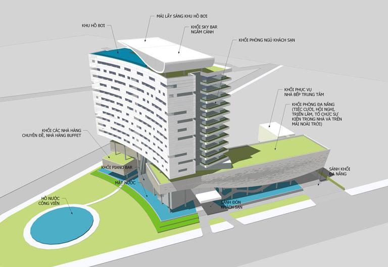 Những lưu ý cơ bản về sơ đồ công năng khách sạn